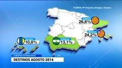 45.4 millones de turistas visitan Espa�a en 8 meses